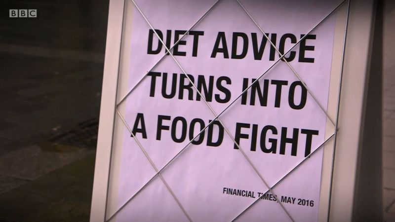 Controversial Diets